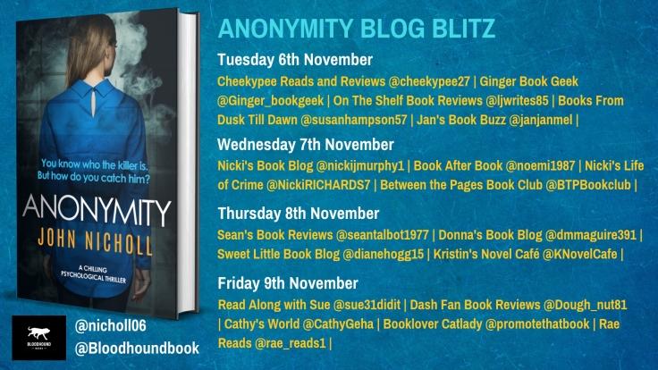 Anonymity Blog Blitz banner